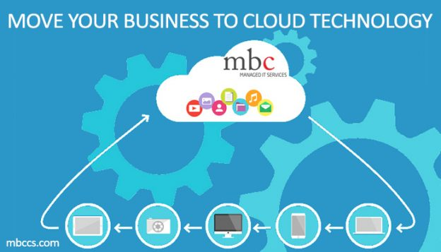 Devices and files moving to MBC cloud technology