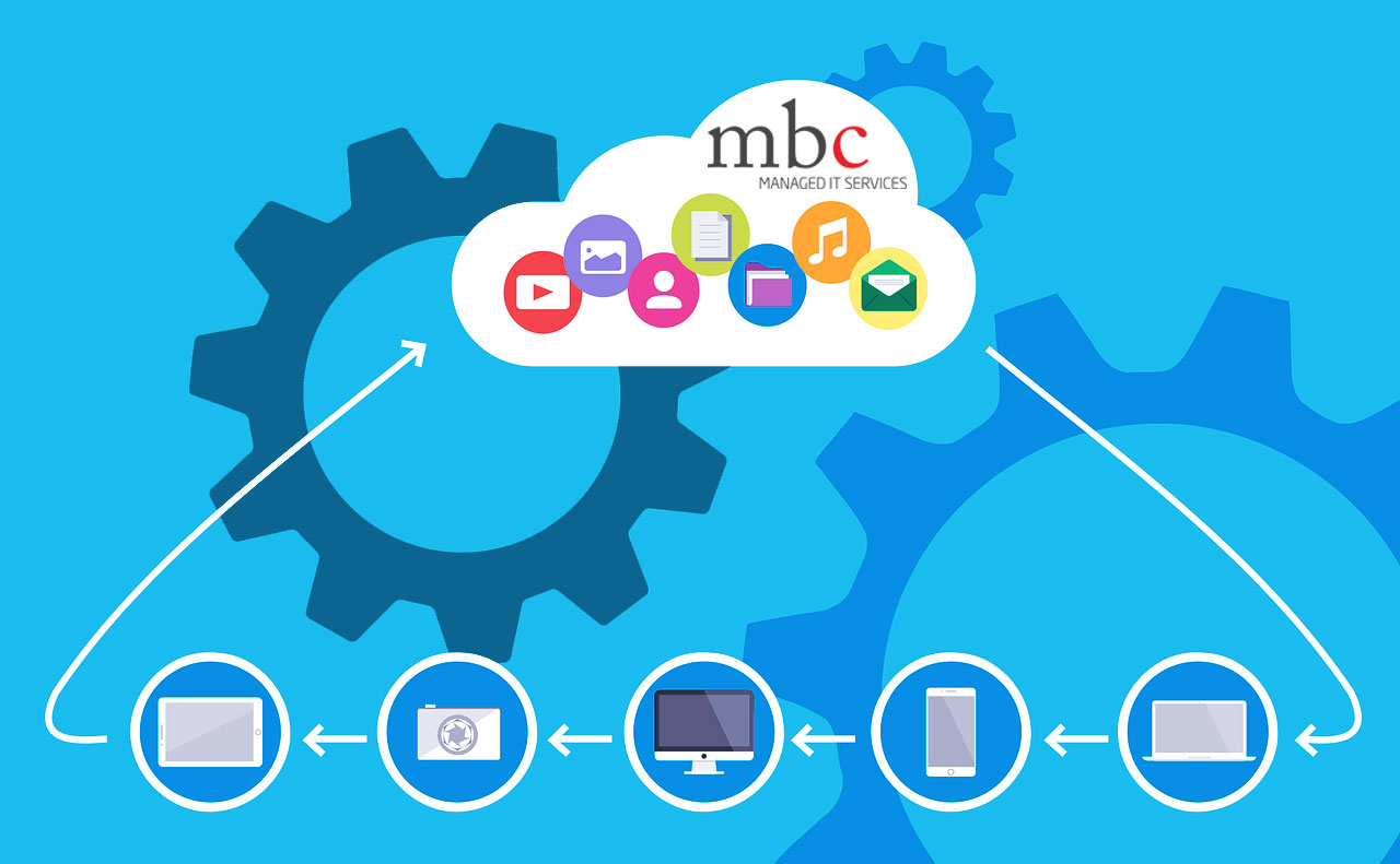 Devices connected to MBC cloud