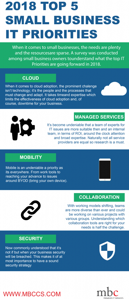 Outsourced IT Archives - MBC Managed IT Services